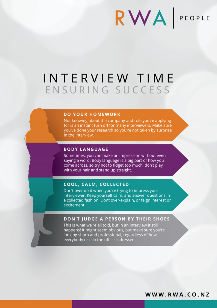 Job Interview - Infographic